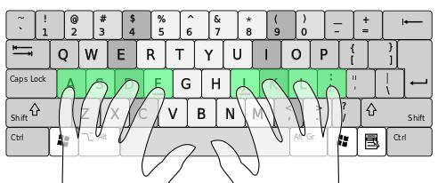 English Typing Aur Hindi Typing Kaise Seekhe À¤Ÿ À¤‡à¤ª À¤— À¤• À¤¸ À¤¸ À¤– Gyanians